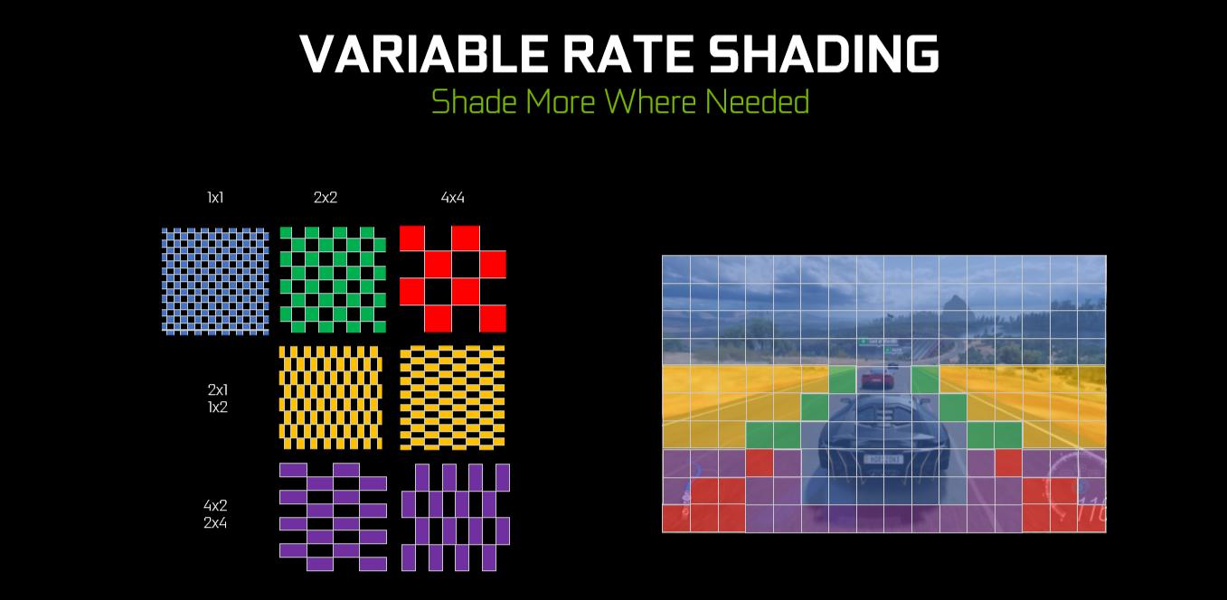Microsoft Patent Menjelaskan Bagaimana Xbox Series X Melakukan Variable Rate Shading 1