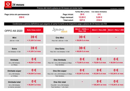 Цена на Oppo A9 2020 со рок на плаќање и цени на Водафон