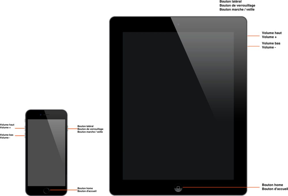 iphone 6 Các nút ipad Cách thực hiện xác lập cứng trên iPhone, iPad, iPod touch hoặc Apple Watch