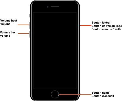 iphone 7 Các nút Cách thực hiện xác lập cứng trên iPhone, iPad, iPod touch hoặc Apple Watch