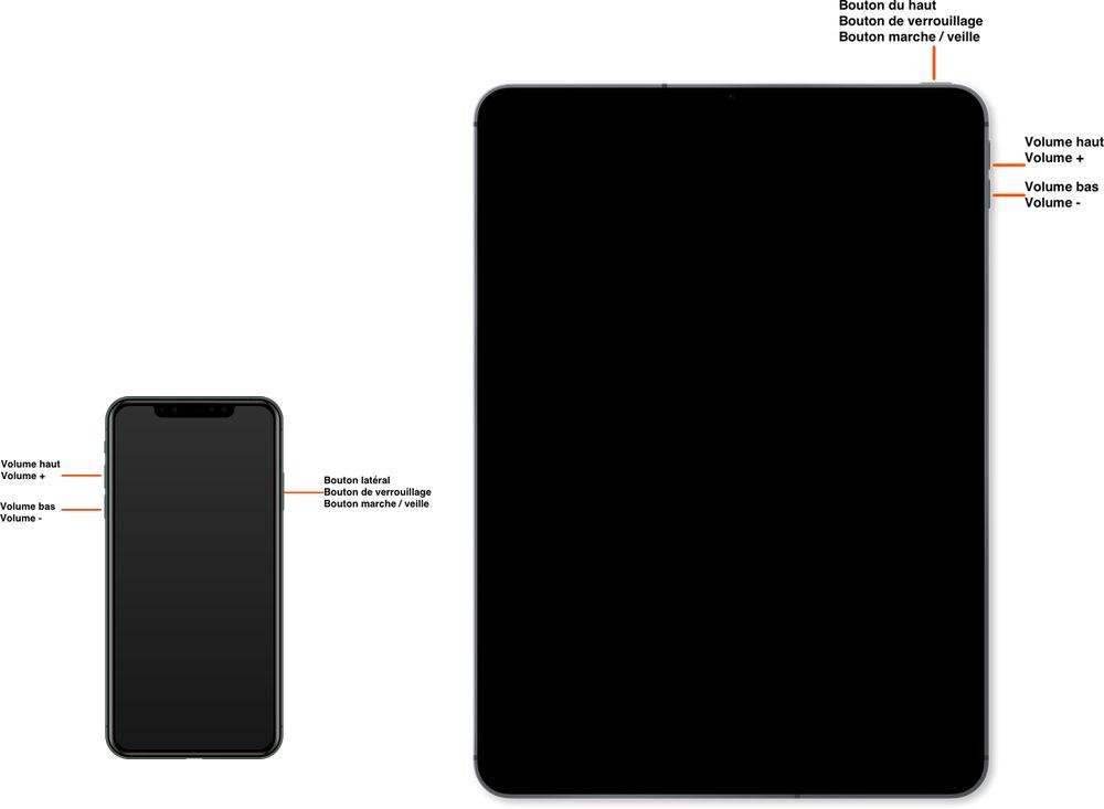 Các nút iphone 11 pro ipad pro 2018 Cách thực hiện xác lập cứng trên iPhone, iPad, iPod touch hoặc Apple Watch