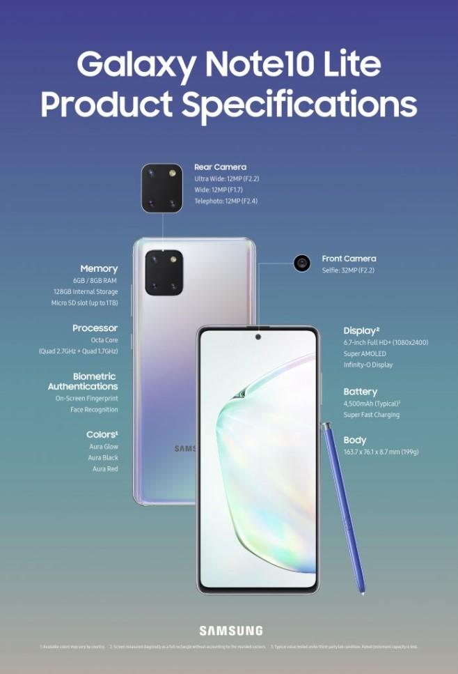Bảng kỹ thuật Galaxy Note  10 Lite