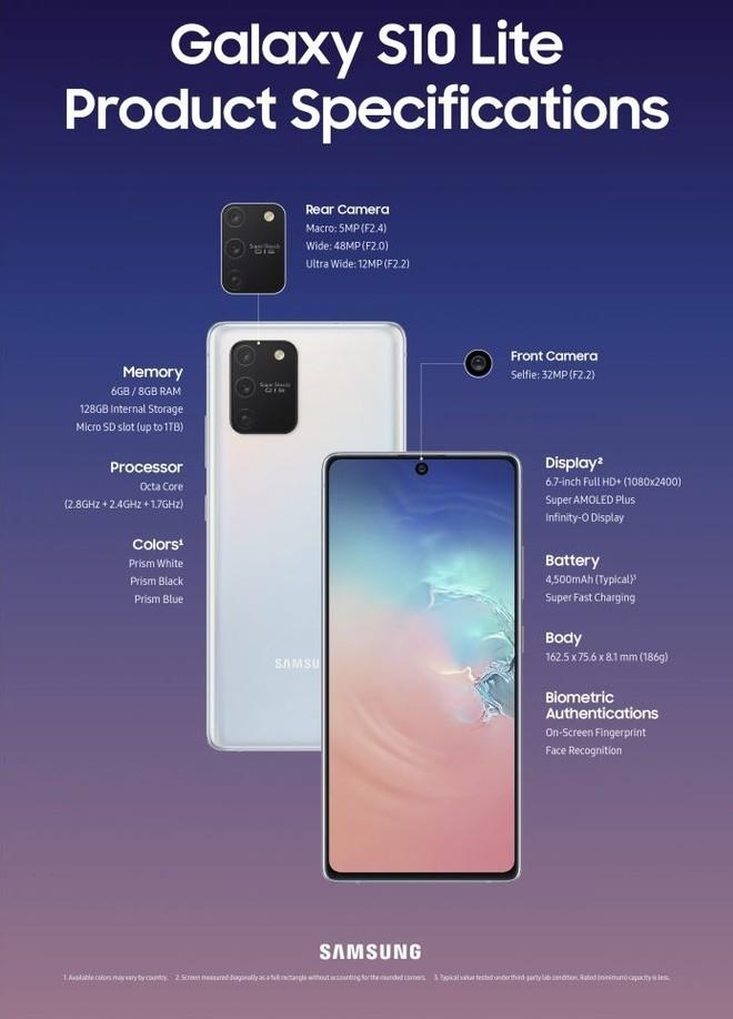 Bảng kỹ thuật của Samsung Galaxy S10 Lite