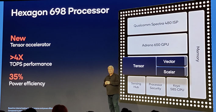 Bộ xử lý Qualcomm hexagon 698 và lõi tenor
