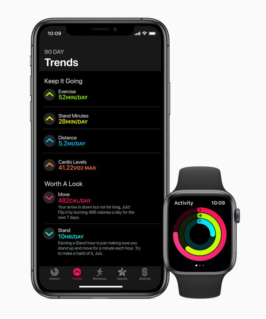Xu hướng trong Apple Watch Loạt 5