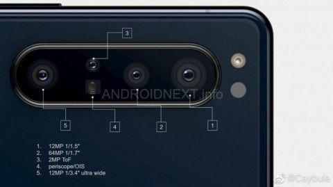 một loại điện thoại thông minh của hãng Sony 5 Cộng sẽ có 5 Camera phía sau