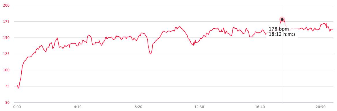 garmin venu xem lại bản sao nhịp tim