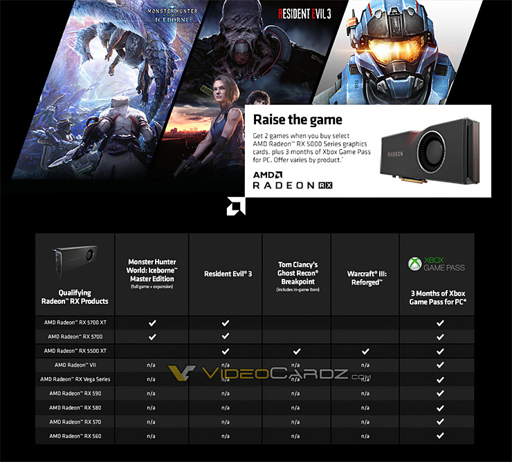 AMD để Cung cấp đến 3 Trò chơi với RX 5000 Thẻ, bao Gồm cả Evil 3 và MHW: Iceborne 1