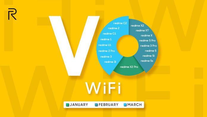 Realme Wifi Calling Dòng thời gian cập nhật Realme VoWiFi được tiết lộ, Bao gồm tất cả các thiết bị 1 Cập nhật Android | Tin tức | Những cái điện thoại