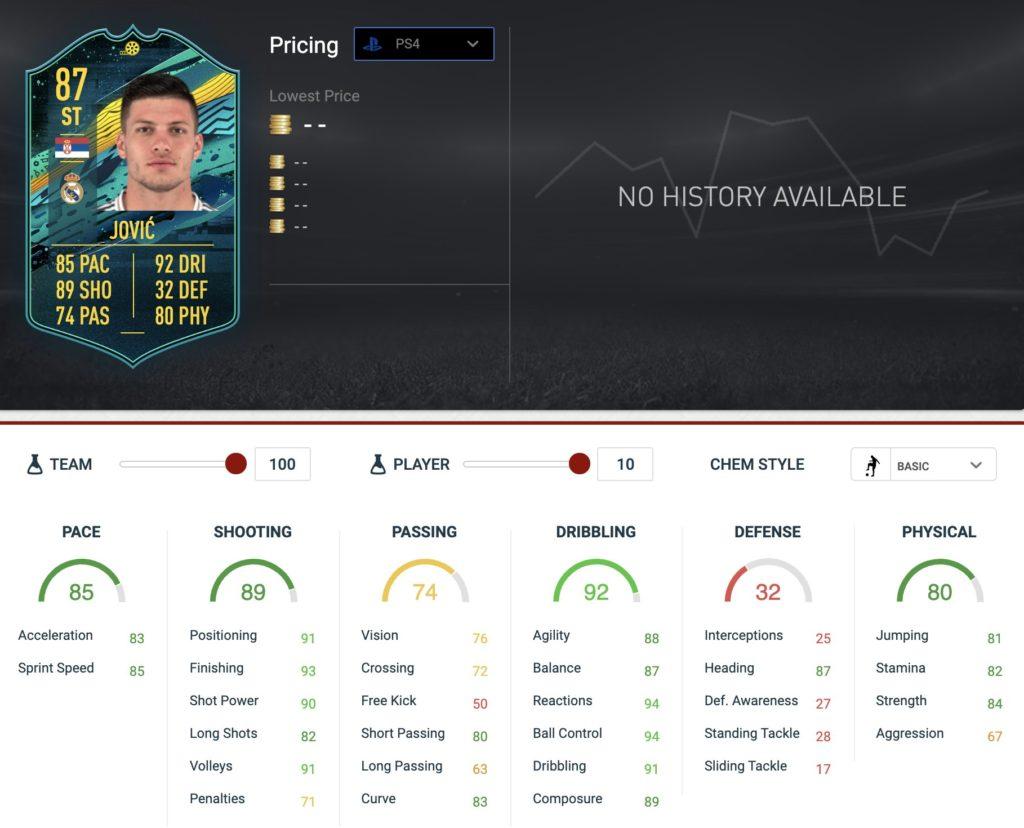 FIFA 20: Thẻ Moments Player Lents Jovic được công bố 1