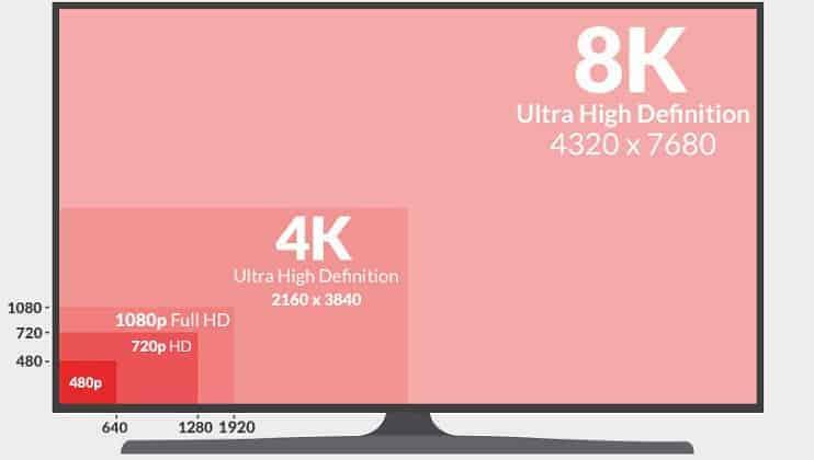 1440p Gaming Monitor