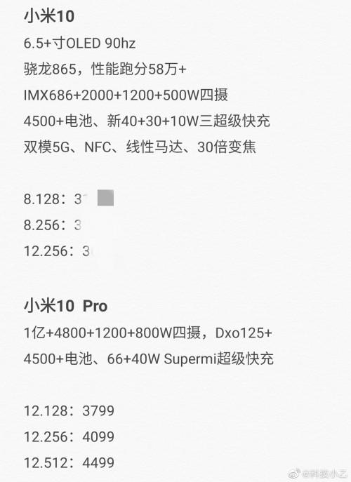 Thông số kỹ thuật Xiaomi Mi 10 Pro