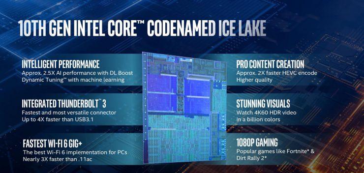 Intel đã bắt đầu chuyển CPU Ice Lake @ 10nm đầu tiên của mình cho các nhà sản xuất OEM