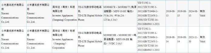 Giấy chứng nhận Redmi 3C Note 8    và Redmi Note 8    Chuyên nghiệp