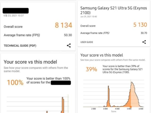 Samsung exynos với GPU AMD