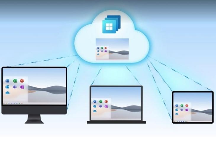 Của Microsoft Windows 365 là dịch vụ máy tính đám mây, chỉ dành cho doanh nghiệp